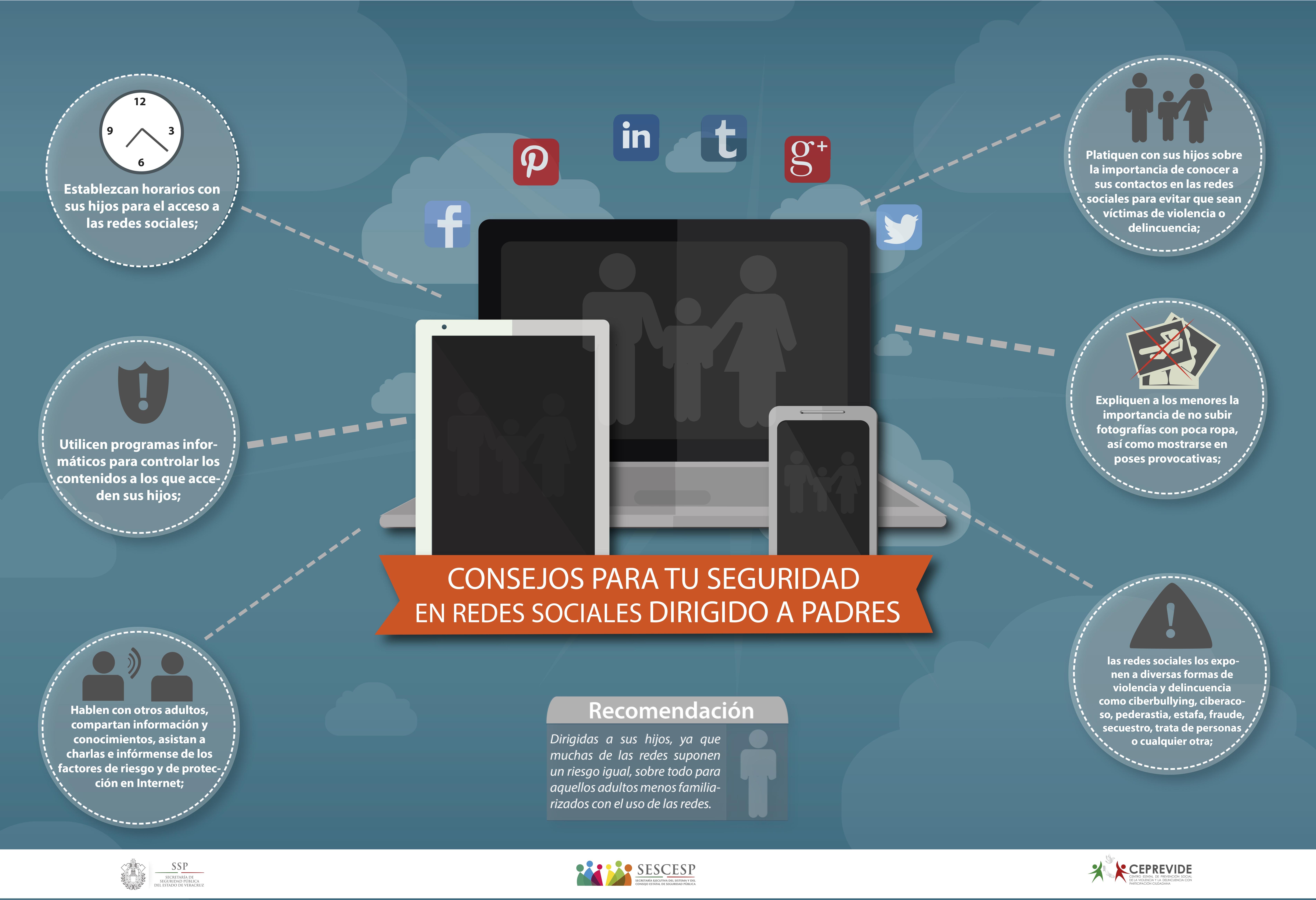 consejos para seguridad a redes sociales dirigido a padres